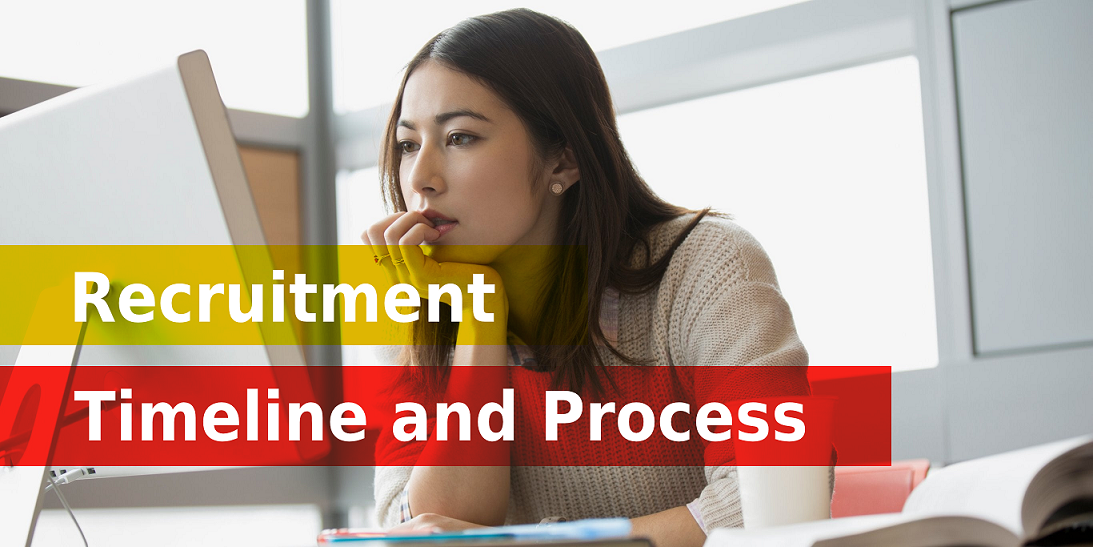 Recruitment Timeline and Process for Hiring Offshore Software Developers In Vietnam